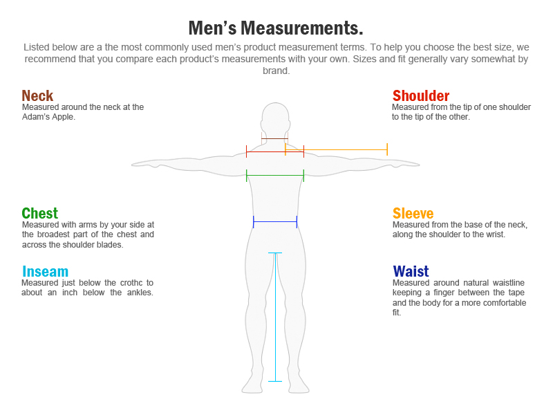 Rockstar Jackets Men's Measurements